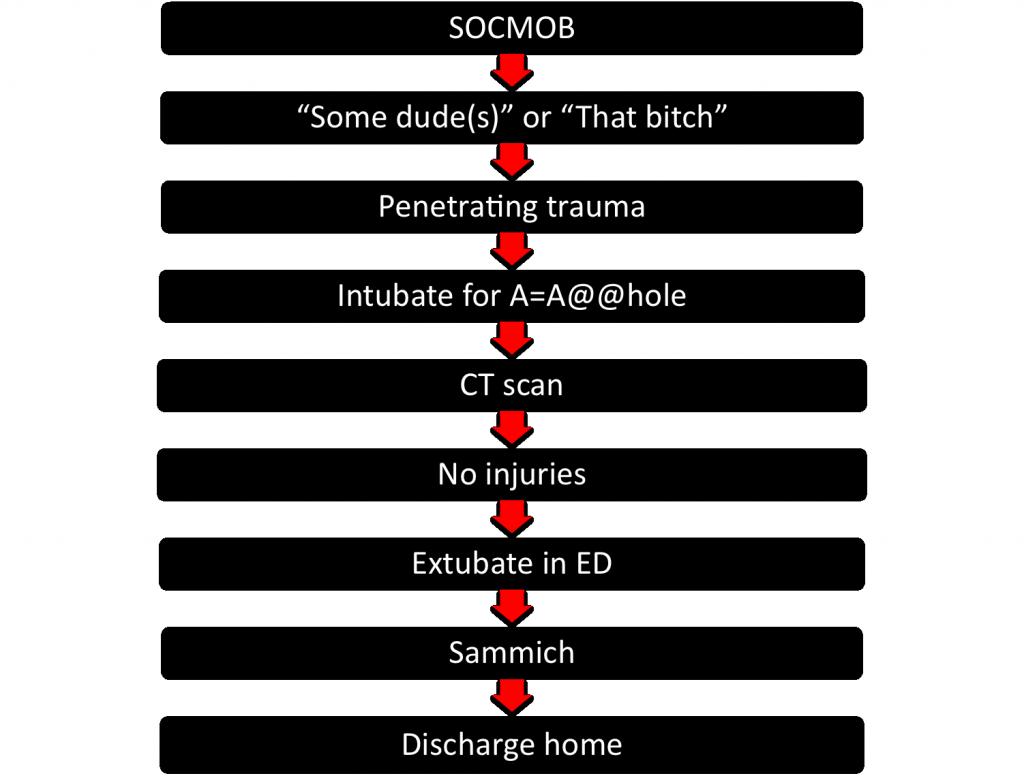 SOCMOBalgorithm-May22-v2